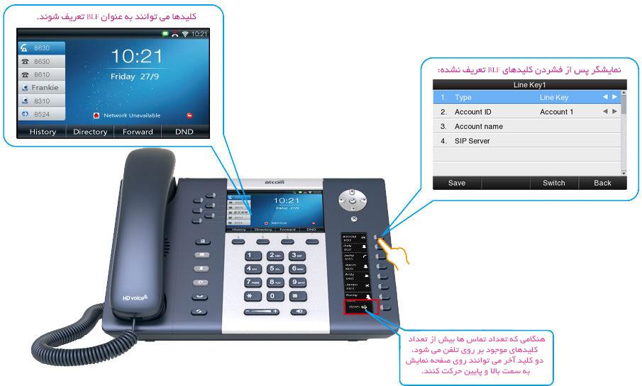 گوشی شبکه Atcom Rainbow 3