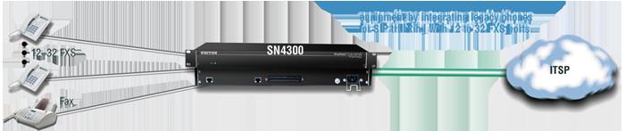 SN4300_app1